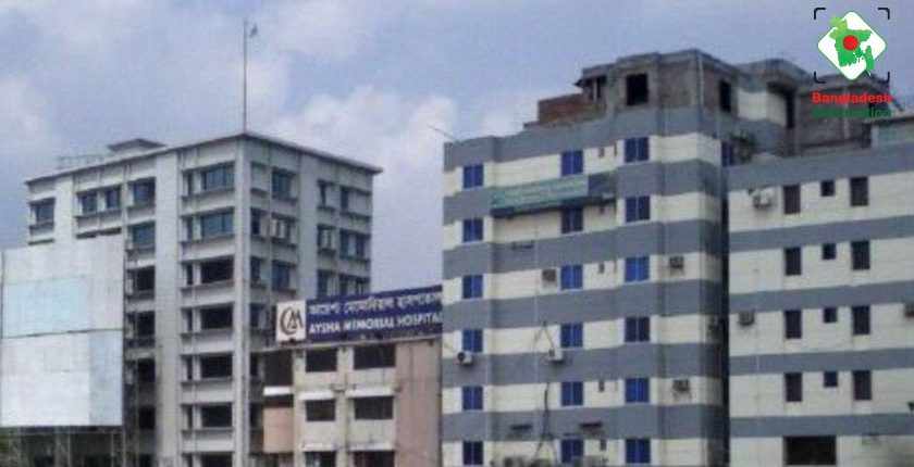 private hospital in bangladesh Care specialized hospital, asad gate, dhaka, phone: 09613550055 028124974  is now the pioneer of infertility treatment in bangladesh,.