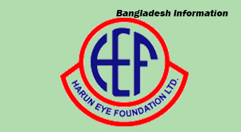 Harun Eye Foundation Hospital